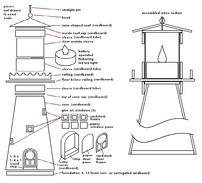 Garden Lighthouse Plans http://pamminv.com/light-house-plans/
